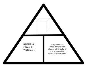 3-D figures property puzzle     Juego de 3 dimenciones