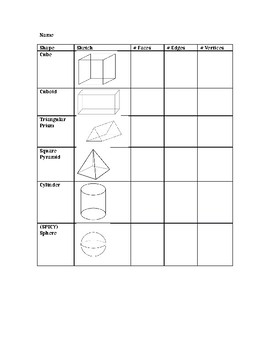 3D shapes Graphic Organizer