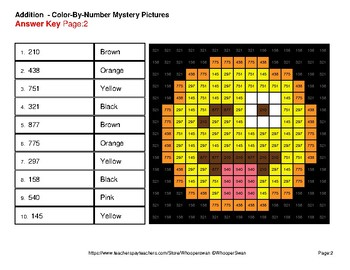3-Digit + 1-Digit Addition Color-By-Number EMOJI Mystery Pictures