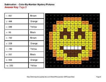 3 Digit - 2 Digit Subtraction Color-By-Number EMOJI Mystery Pictures