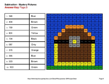 3-Digit - 2-Digit Subtraction - Color-By-Number Mystery Pictures