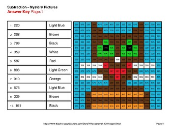 3-Digit - 2-Digit Subtraction - Color-By-Number Mystery Pictures - Pets Theme