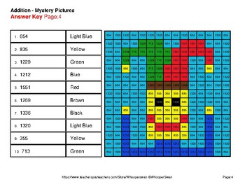 3-Digit Addition - Color-By-Number Math Mystery Pictures - Middle Ages theme