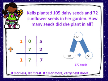 3 Digit Addition Interactive Ppt with Printable Review and Scoot