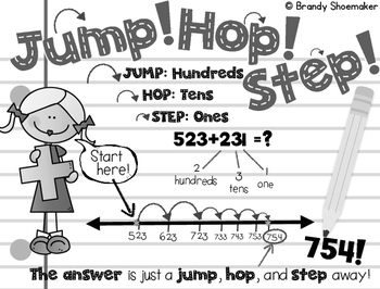 Three-Digit Addition: Open Number Line Strategy