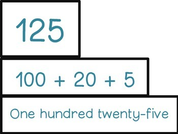3 Digit Numbers Game: Standard, Expanded and Written Form {Find your match!}