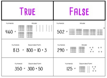 3 Digit Numbers Sort (Numerals, Number Names, Expanded and Model)