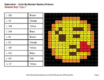 3 Digit Subtraction Color-By-Number EMOJI Mystery Pictures