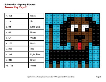 3-Digit Subtraction - Color-By-Number Mystery Pictures - Pets Theme