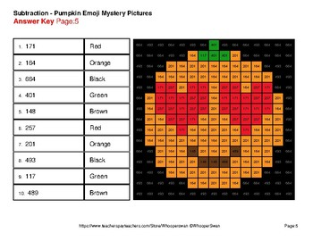 3-Digit Subtraction - Color-By-Number PUMPKIN EMOJI Mystery Pictures