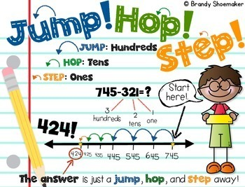 Three-Digit Subtraction: Open Number Line Strategy