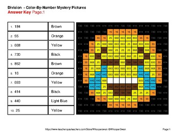 3-Digit by 1-Digit Division Color-By-Number EMOJI Mystery Pictures