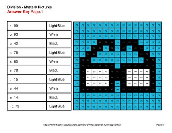 3-Digit by 1-Digit Division - Color-By-Number Math Mystery Pictures