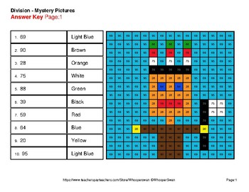 3-Digit by 1-Digit Division - Color-By-Number Mystery Pictures - Indians Theme