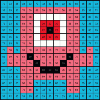 3-Digit by 1-Digit Division - Monster Mystery Picture - Google Forms