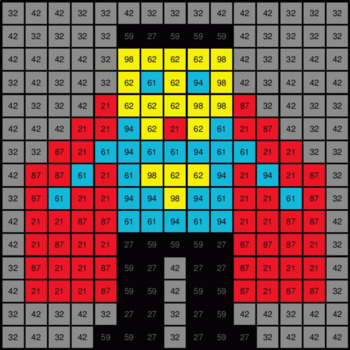 3-Digit by 1-Digit Division - Superhero Mystery Picture - Google Forms