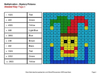 3-Digit by 1-Digit Multiplication - Color-By-Number Mystery Pictures