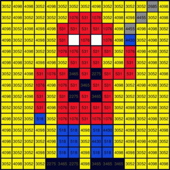 3-Digit by 1-Digit Multiplication - Superhero Mystery Picture - Google Forms