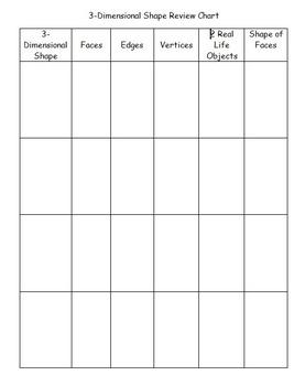 3-Dimensional Shape Chart