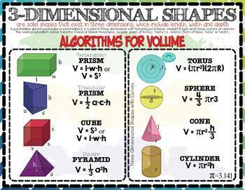 3-Dimensional Shapes: Types, Surface Area, & Volume (English & Español)