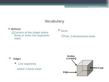 3 Dimensional Shapes 7th Grade