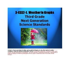 3-ESS2-1 Graphing Precipitation