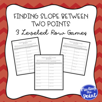 3 Finding Slope Between Two Points Row Games