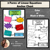 3 Forms of Linear Equations Anchor Chart