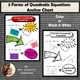 3 Forms of Quadratic Equations Anchor Chart