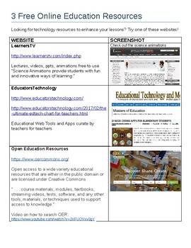 3 Free Online Education Resources