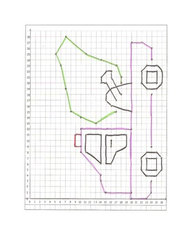 Coordinate Graphing Pictures: A truck, train, & jet: Whole numbers / quadrant 1