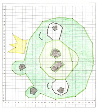 Coordinate Plane Graphing Pictures: Birds Part 1