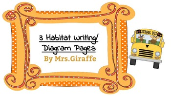 3 Habitat Writing Response Pages