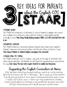 3 Key Ideas for Parents to Help Students with STAAR