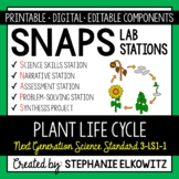 3-LS1-1 Plant Life Cycle Lab Stations Activity
