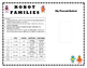 3-LS3-1. Inheritance and Variance of Traits: ROBOTS