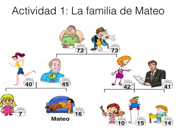 3 Lesson Pack! Comparative Adjectives and Family Members