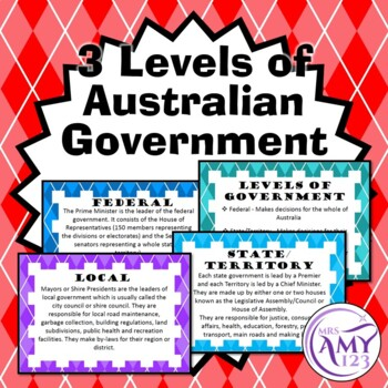 3 Levels of Australian Government
