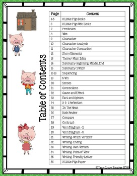 HOTS Reading Response Sheets: 3 Little Pigs