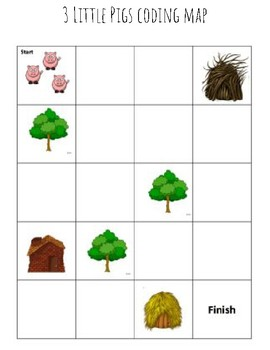 3 Little Pigs Unplugged Coding Map