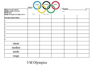 3 M Olympics