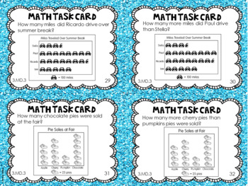 3.MD.3  3rd Grade Math Task Cards (Bar Graphs and Picture Graphs)
