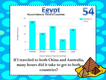 3.MD.3 Scavenger Hunt (global graphs)