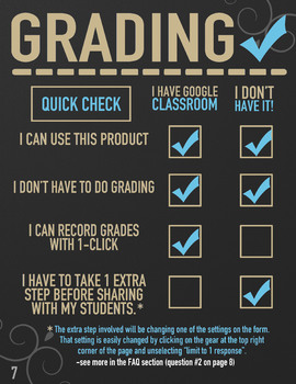 3.MD.5 Measuring Area in Square Units Task Cards ★ Self-Graded Google Classroom