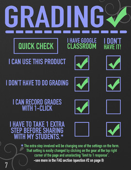3.MD.6 Area in Square Units ★ Self-Graded Google Classroom Assessment