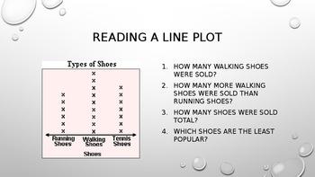 3.MD.B.4 Line Plots