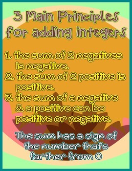 3 Main Principles for Adding Integers = Math Poster/Anchor Chart