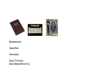 3 Main Religions Table