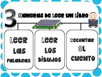 3 Maneras de Leer un Libro- 3 ways to read a book in spanish