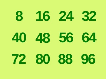3-Minute Mental Math Workout (1x1 to 12x12 Times Tables) PowerPoint Flashcards